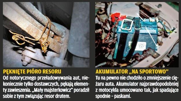 "/tygodnik ""Motor"""