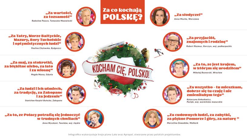 """Przed nami ostatni odcinek X edycji """"Kocham Cię, Polsko!"""" - programu rozrywkowego telewizyjnej Dwójki, cieszącego się dużą popularnością i sympatią widzów."""