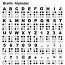 depositphotos_22293821-stock-illustration-braille-alphabet.jpg