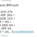 Najnowszy sondaż CBOS - opozycja totalitara zaczyna skakać z okien...