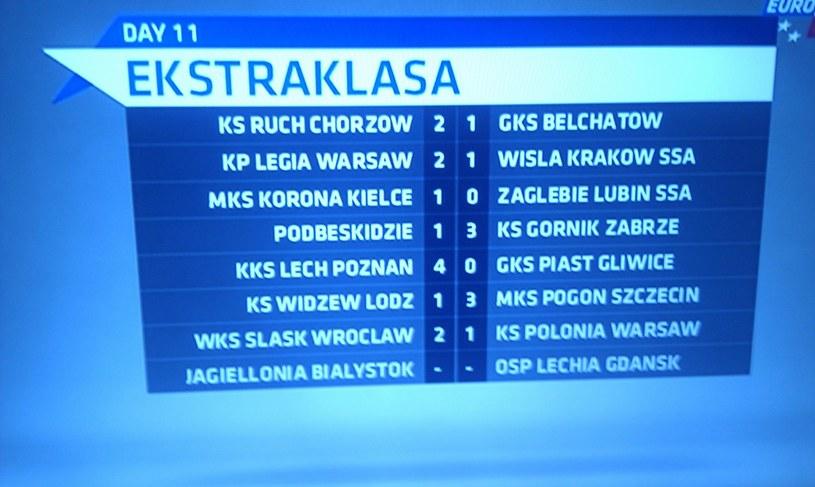 11. kolejka Ekstraklasy wg. Eurosportu 2. /INTERIA.PL