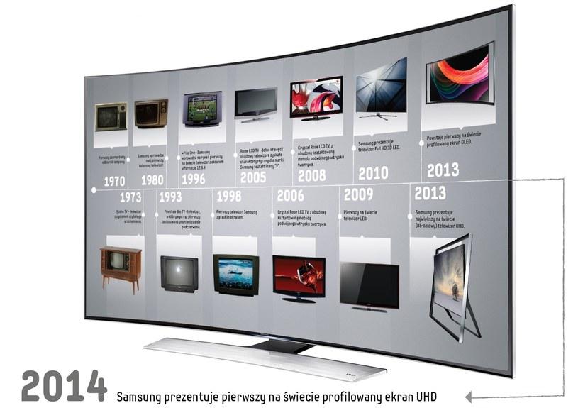 44-letnia historia telewizorów Samsunga /materiały prasowe