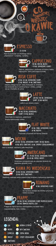 A ty jaką kawę byś wypił? /INTERIA.PL/materiały prasowe
