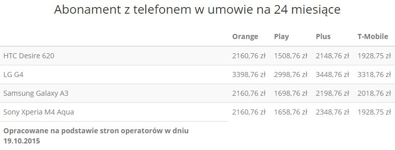Abonament z telefonem w umowie na 24 miesiące /Komórkomat.pl
