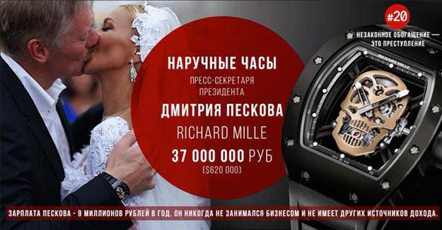 Aleks Nawalny pyta na Twitterze o zegarek Dmitrija Pieskowa /Twitter