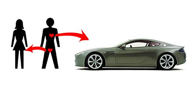 Oba wspomniane organy kierują męską uwagę ku odmiennym przedmiotom