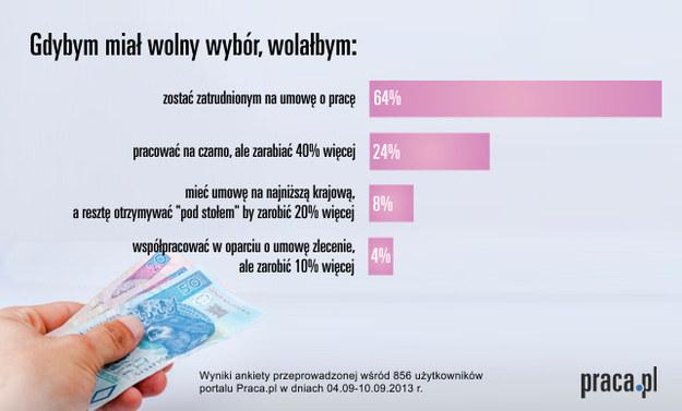 /Praca.pl