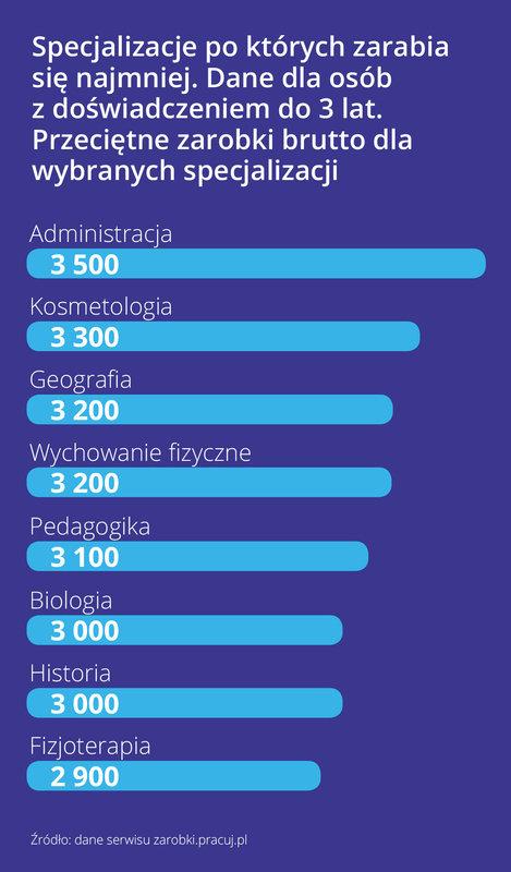 /Pracuj.pl