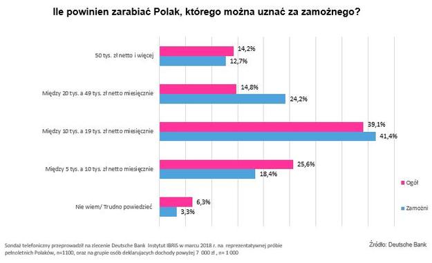 /Deutsche Bank PBC
