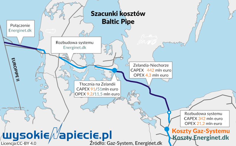Baltic Pipe /&nbsp