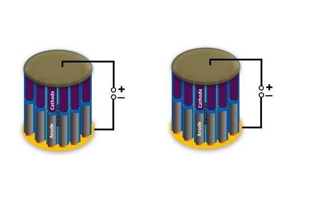 Bateria w nanowłóknie /kopalniawiedzy.pl