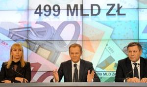 Bieńkowska o samorządach - wielkich beneficjentach budżetu