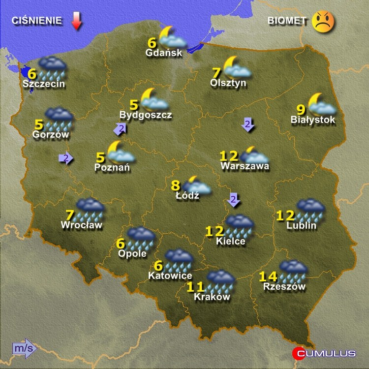 Biuro prognoz Cumulus