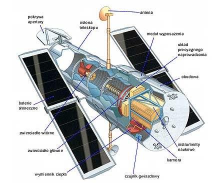 Budowa teleskopu Hubblea /INTERIA.PL