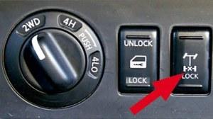 Centralny mechanizm różnicowy w prawdziwym aucie terenowym musi mieć możliwość blokowania. /Motor