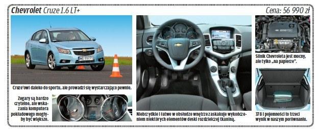 """Chevrolet cruze /tygodnik """"Motor"""""""