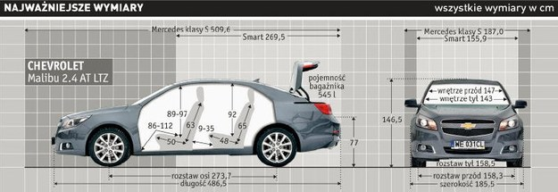 Chevrolet Malibu 2.4 AT LTZ: najważniejsze wymiary /Auto Moto