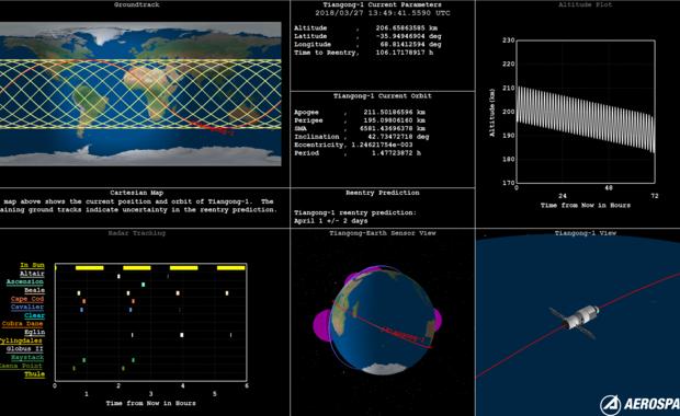 Chińska stacja kosmiczna spadnie 1 kwietnia? Są nowe prognozy...