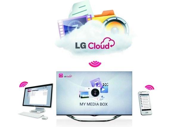 Chmura wkracza do produktów LG /materiały prasowe