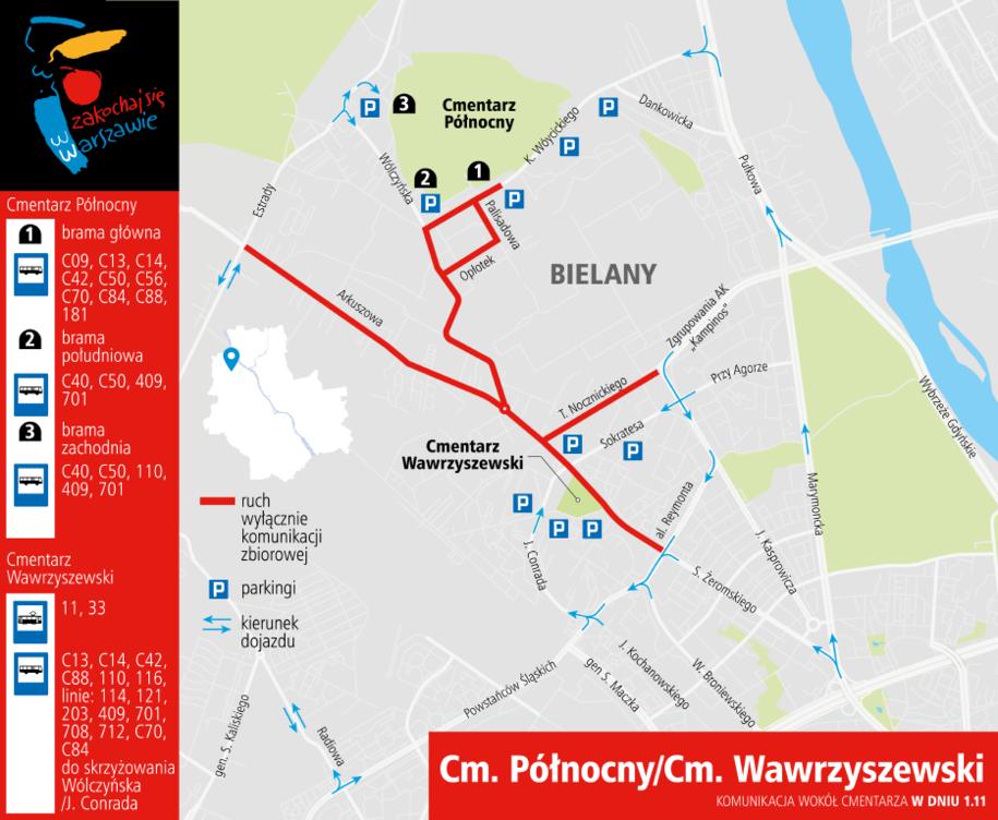 CMENTARZ PÓŁNOCNY I WAWRZYSZEWSKI /ZDM Warszawa /