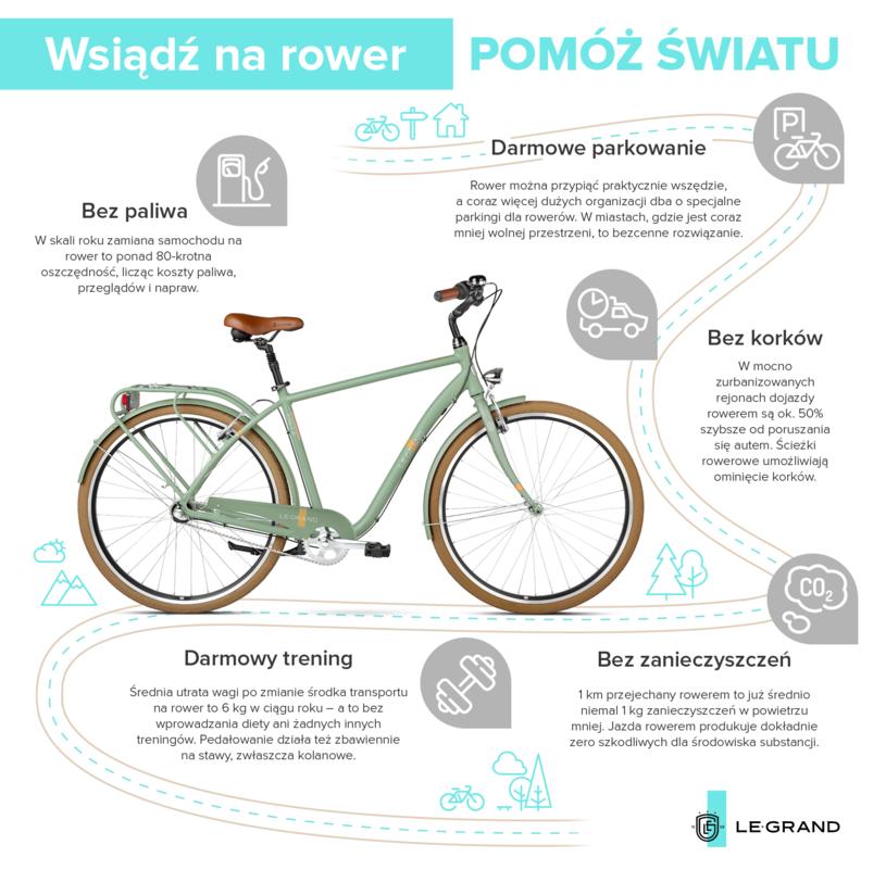Coraz większa liczba Polaków przesiada się na rower! /materiały prasowe
