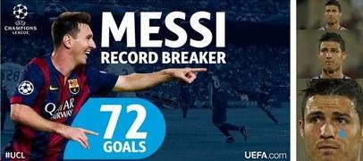 Cristiano Ronaldo patrzy na rekord Messiego w Lidze Mistrzów i płacze, źródło soccer memmes