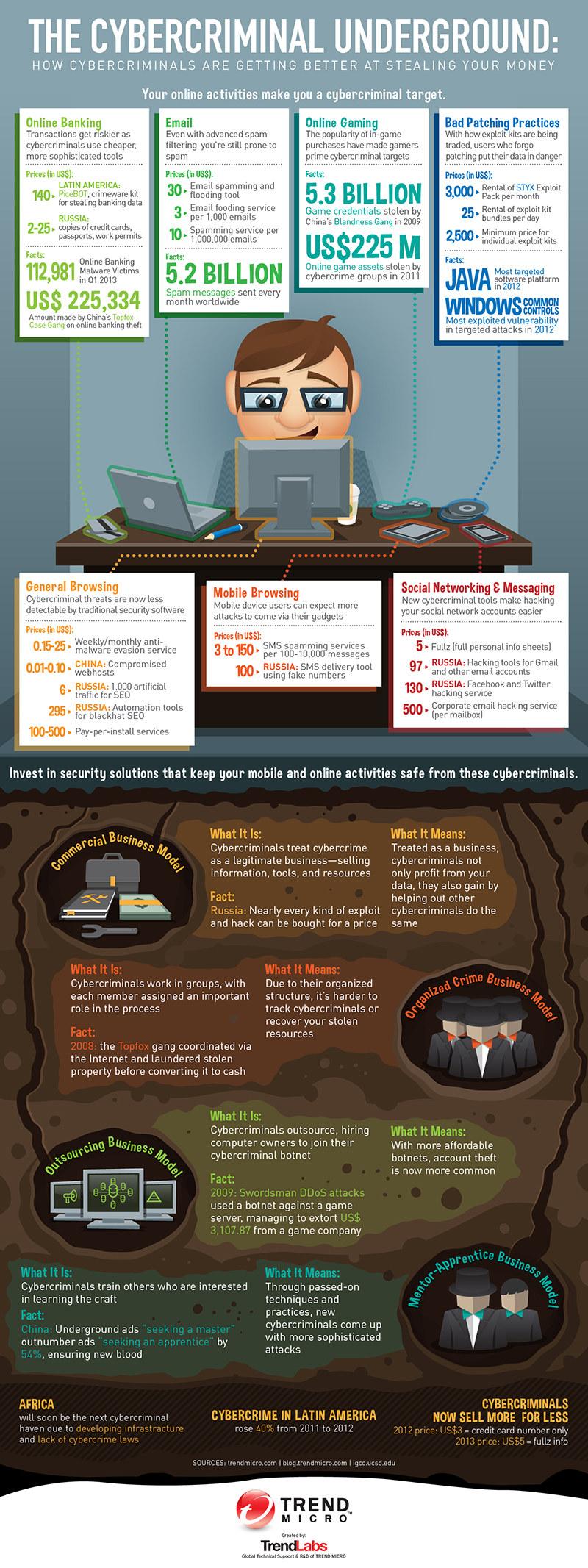 Cyberprzestępcze podziemie – jak internetowi przestępcy coraz sprawniej kradną nasze pieniądze /materiały prasowe