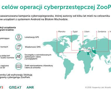 Cyberszpiegowski atak na Bliskim Wschodzie. Na celowniku urządzenia z Androidem