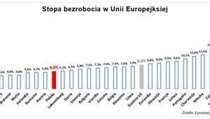 Czesi kuszą Polaków!