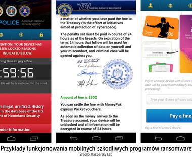 Cztery razy więcej ataków na Androida