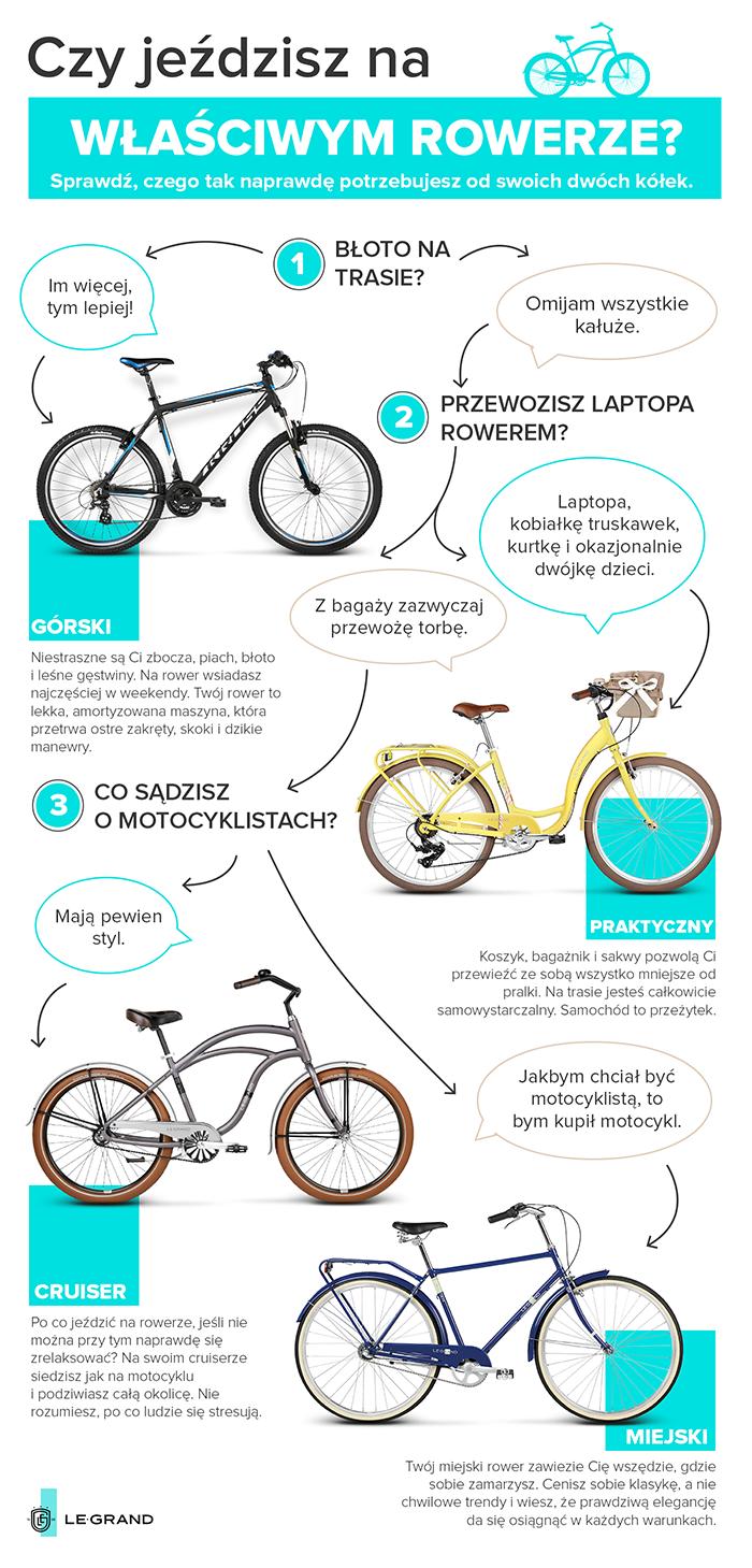 Czy jeździsz na właściwym rowerze? /materiały prasowe