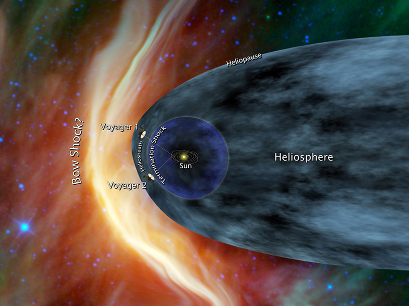 Czy Voyager 1 opuścił już Układ Słoneczny? /AFP