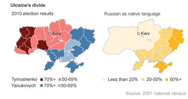 Dane dot. wyborów oraz języka rosyjskiego /BBC /INTERIA.PL