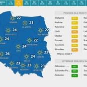 Długoterminowa prognoza pogody