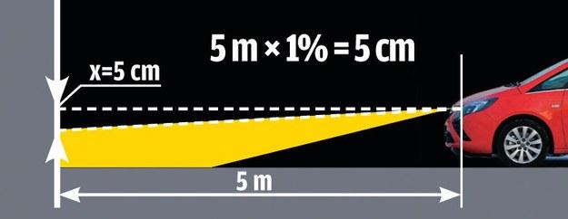 Do kontroli ustawienia świateł trzeba ustawić auto w odległości 5 m od gładkiej ściany i wykonać pomiary. /Motor