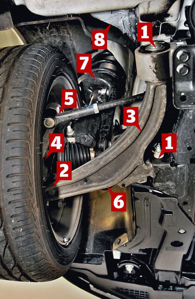 Elementy przedniego zawieszenia najczęściej uszkadzające się po wpadnięciu w dziurę /Motor