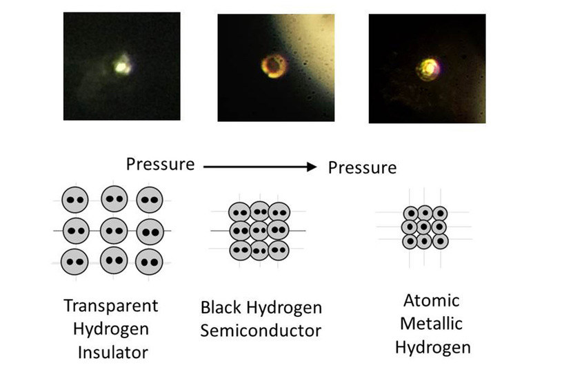 Etapy przejścia do postaci metalicznej wodoru /materiały prasowe