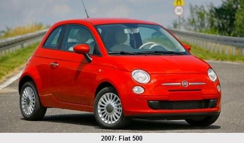 Fiat 500 /Motor