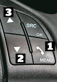 FIAT Blue&Me: klawisz [1] pozwala odebrać i wykonać połączenie oraz wejść w menu. Będąc tam możemy klawiszami [2] i [3] przeglądać m.in. spis połączeń czy SMS-y. /Motor