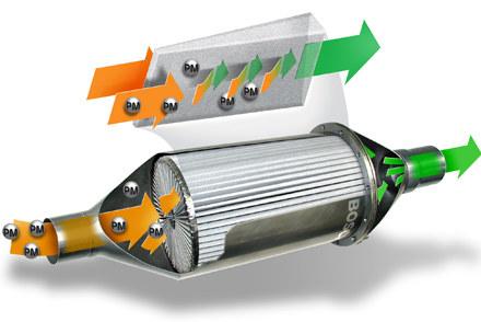 Filtr  cząstek stałych ze spieku metalowego. Fot. Bosch /