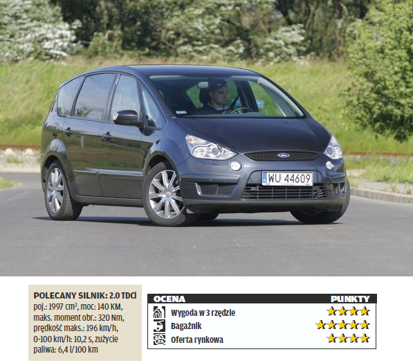 Ford S-Max /Motor