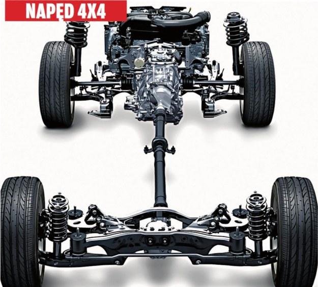 """Forester ze skrzynią manualną ma centralny dyferencjał i stały napęd 4WD. Z """"automatem"""" – sprzęgło płytkowe. /Motor"""