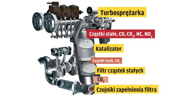GPF /Motor
