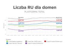 Grupa Interia coraz bliżej Wirtualnej Polski