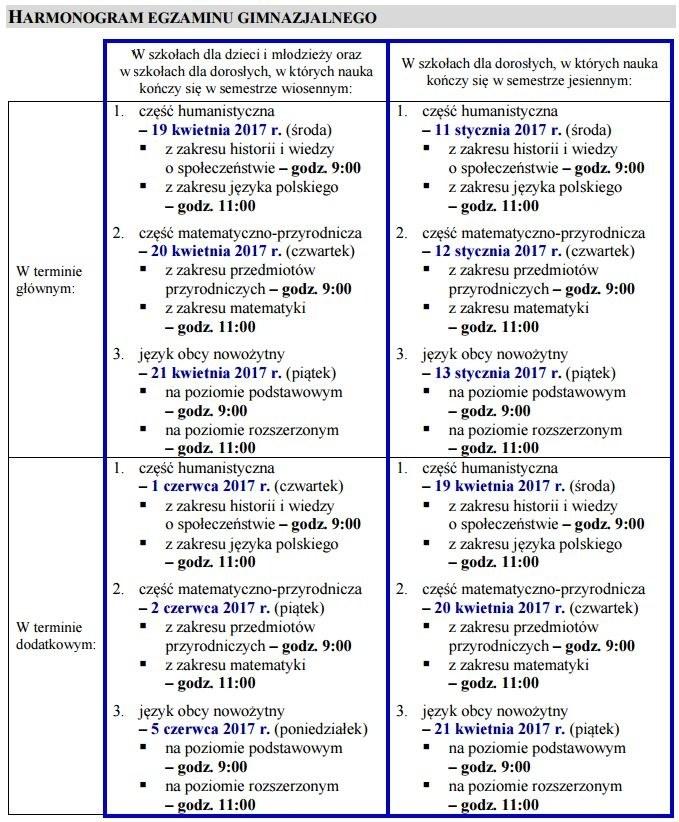 Harmonogram egzaminu gimnazjalnego /Centralna Komisja Egzaminacyjna