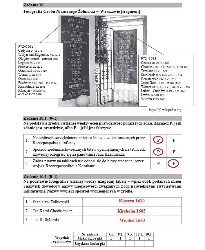 Historia. Matura 2018 /INTERIA.PL