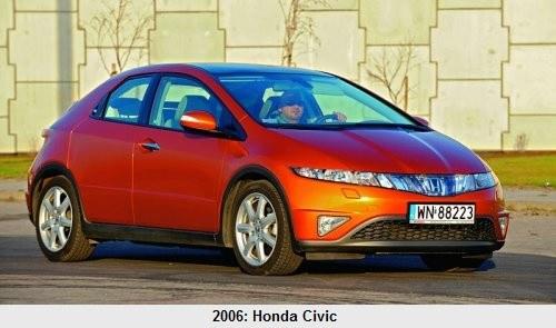 Honda Civic /Motor