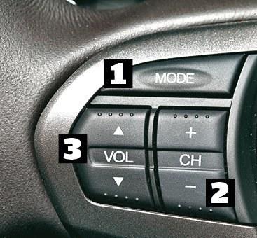Honda ma bardzo prosty w obsłudze system: [1] zmienia zakres fal (np. FM, AM), [2] zmienia stację radiową lub utwór, a [3] to regulacja głośności. /Motor