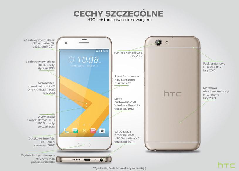 HTC One A9s /materiały prasowe