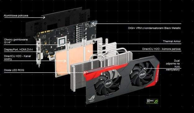 Hybrydowy system chłodzenia DirectCU H2O /INTERIA.PL